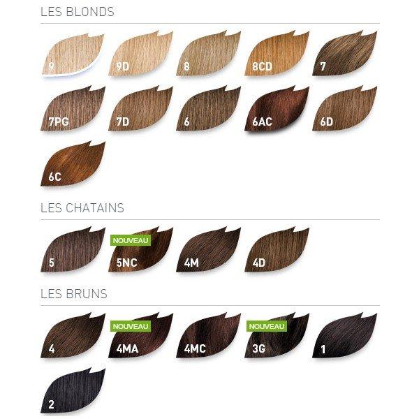 phyto color couleur soin aux plantes tinctoriales chatain 4 pas cher discount. Black Bedroom Furniture Sets. Home Design Ideas